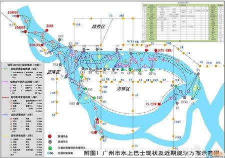 广州地铁总规划图集 未来20年水路交通网汇总