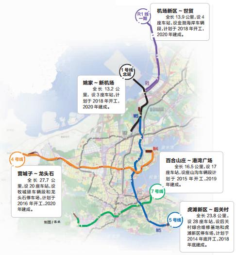 大连地铁最新规划线路 曝周边受益楼盘图片